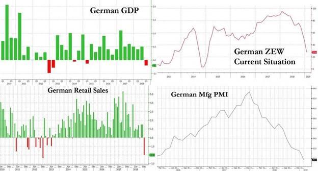 德国经济总量占欧洲_德国经济