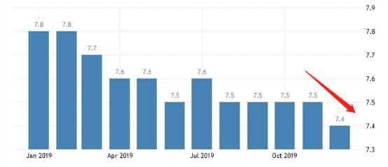 ATFX:欧元区经济数据并未显着恶化,欧元剧烈贬值由悲观预期导致