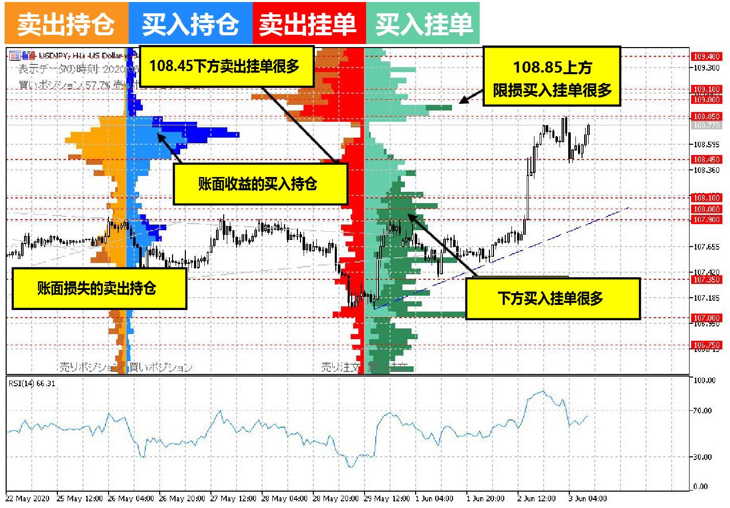 《【万和城app登录】OANDA(安达):今夜美元兑日元、欧元兑美元的走势预测(6月3日)》