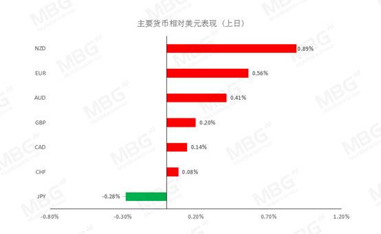 《【万和城测速登录】MBG Markets:欧洲央行利率决议在即,谨防欧元利多兑现》