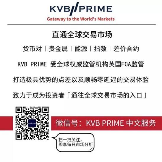 《【万和城娱乐登录】KVB PRIME:每日分析》