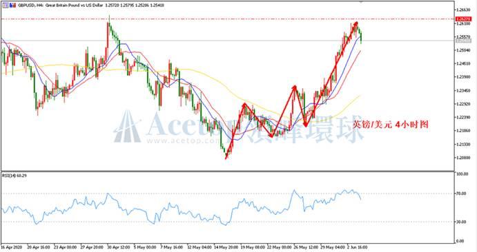 《【万和城官方登陆】领峰环球ACETOP:欧洲央行利率决议或终止欧元七连涨》