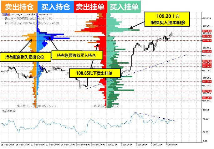 《【万和城电脑版登录】OANDA(安达):今夜美元兑日元、欧元兑美元的走势预测(6月4日)》