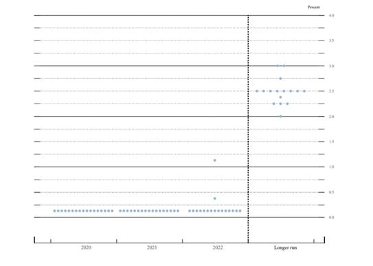 《【万和城h5登录】GKFXPrime:美联储鸽派预期引发市场焦虑,股指外汇纷纷调整》