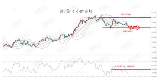 《【万和城娱乐手机版登录】MBG Markets:二次封锁忧虑令黄金尾盘急拉,短期仍需注意避险》