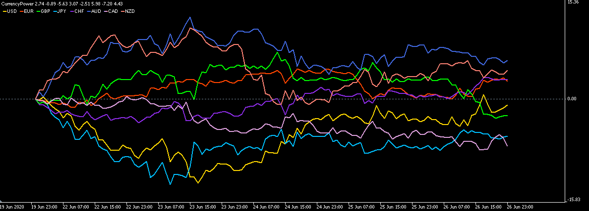 《【万和城h5登录】OANDA:本周外汇市场看点(2020年6月29日〜7月3日)》