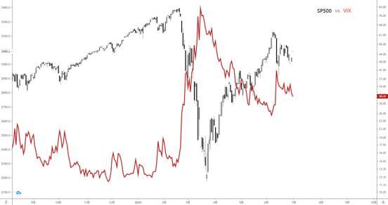 《【万和城电脑版登陆地址】GKFXPrime:新一轮财政刺激方案有望,美股能否继续上涨?》