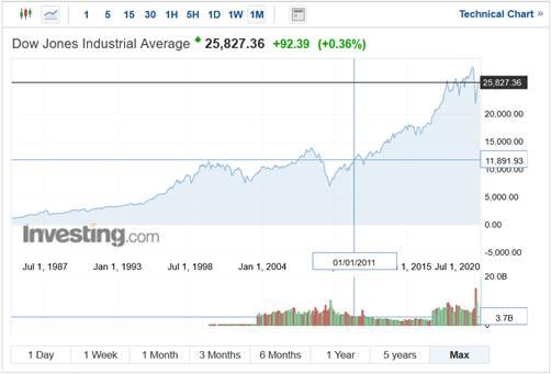《【万和城平台手机版登陆】亨达外汇:黄金价格年内会见1900吗?》