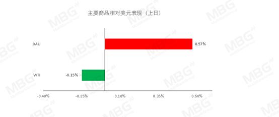 《【万和城平台app登录】MBG Markets:澳联储利率决议,有望继续支持澳元》