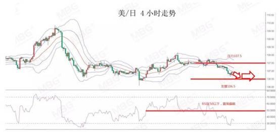 《【万和城电脑版登录】MBG Markets:今日数据较为清淡,预计市场波动不大》