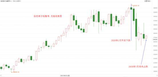 《【万和城注册登录】ATFX:特斯拉股价突破1500美元,马斯克身家超巴菲特》