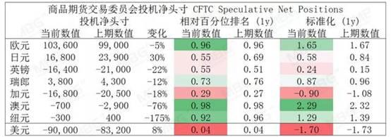 《【万和城手机版登录】MBG Markets:欧银利率决议在即,谨慎关注市场波动》