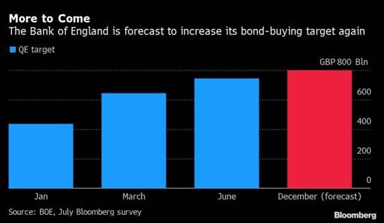 《【万和城h5登陆地址】ATFX:英国央行决议意外乐观,镑/美短线冲高逾50点》