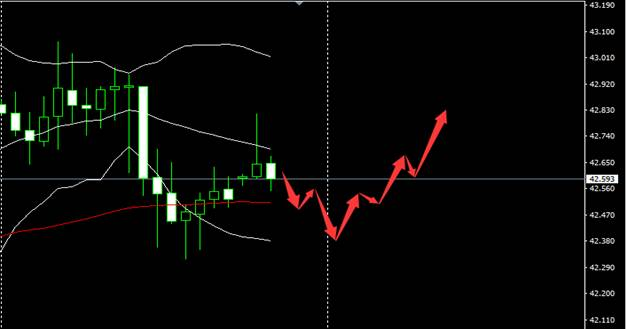 《【万和城登陆地址】SMFX:美元指数连续下跌黄金欧元震荡走高》