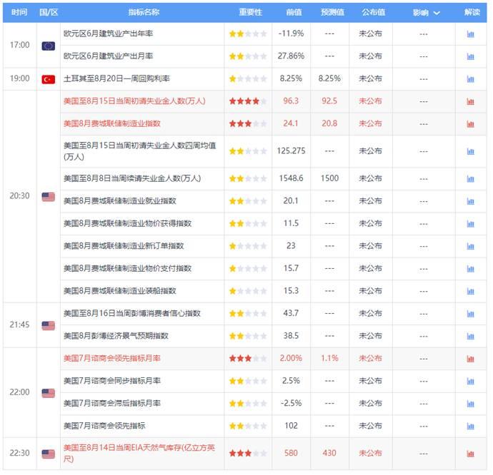 《【万和城平台登录地址】TradeMax:08月20日每日市场》