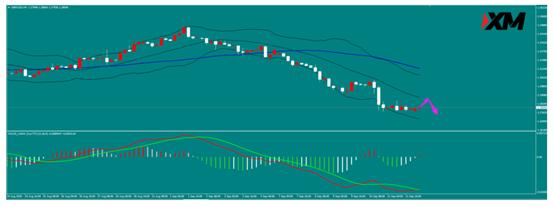 《【万和城平台登录地址】XM:美国8月通胀表现强劲非美震荡下行》