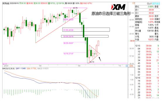 《【万和城手机版登录】XM:美联储货币纪要来袭,美元震荡能否保持?》