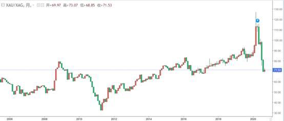 《【万和城官方登陆】FxPro:美元上涨,黄金继续滑落》
