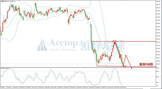 《【万和城手机版登录地址】领峰环球ACETOP:市场情绪低迷 美股再度大跌》