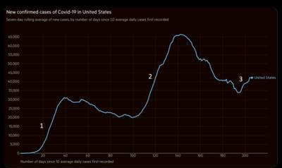 《【万和城娱乐线路】FxPro:黄金低位反复震荡,中期底部形成中》