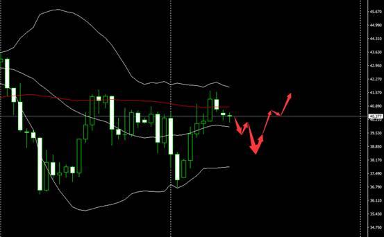 《【万和城注册登录】SMFX:市场周评2020.10.12丨美指狂跌金油狂欢 警惕市场空头来袭》