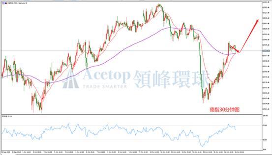 《【万和城娱乐app登录】领峰环球ACETOP:美国财政赤字居高不下 美股上涨承压》