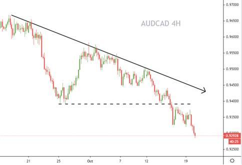 《【万和城电脑版登陆地址】Prospero Markets:黄金冲高回落继续震荡,澳元继续弱势看延续!》