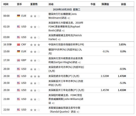《【万和城手机客户端登录】融商环球:黄金创四日新高,但涨势料受限》