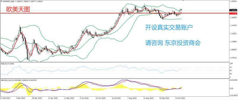 《【万和城娱乐客户端登录】PRC Group:东京投资商会-欧美策略-今日建议在1.1770一线试多,止损1.1730,目标1.1880.》