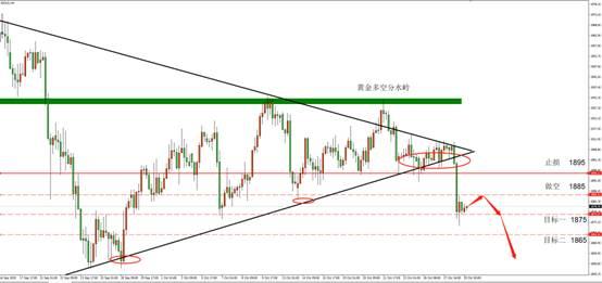 《【万和城电脑版登陆地址】FxPro:欧美股市大跌,黄金破位下挫40美元》