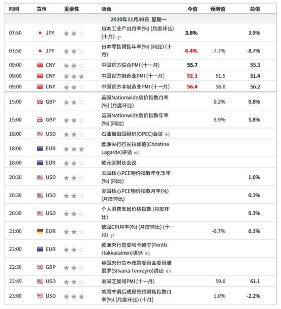 《【万和城测速登录】融商环球:投资者押注经济复苏,美元创近三个月新低》