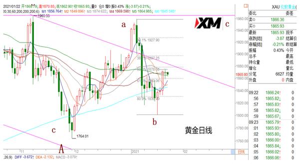 《【万和城平台登录入口】XM:美元关注89.75一带支撑》